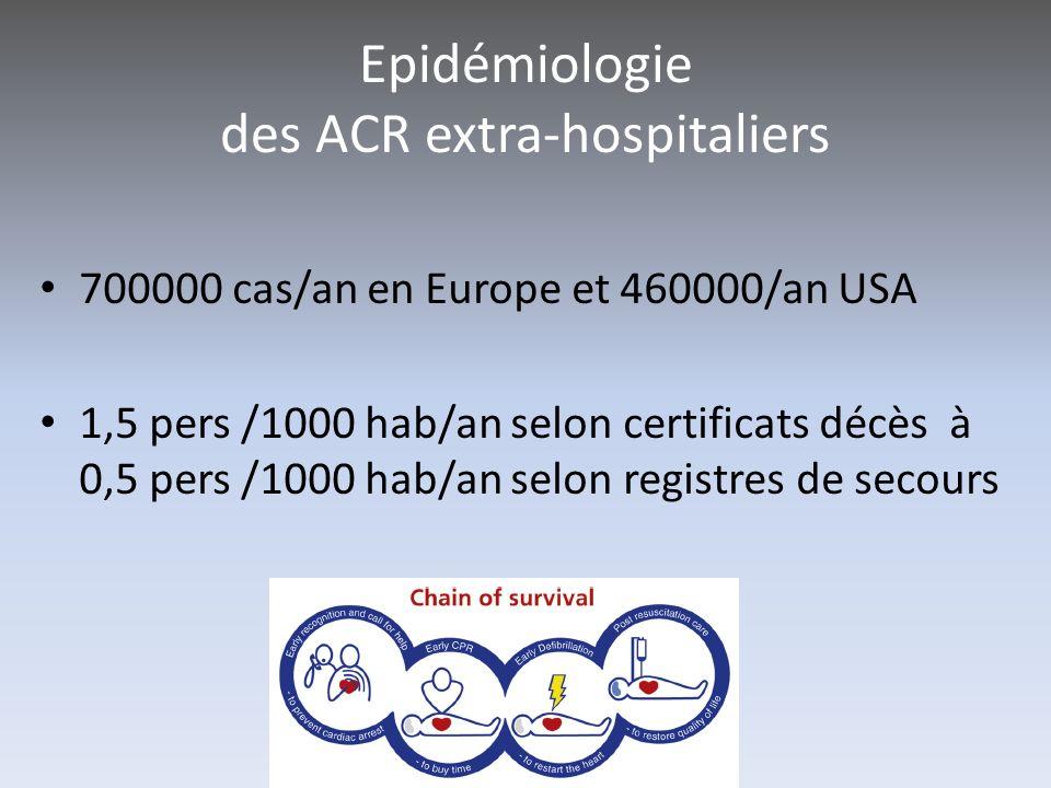 Epidémiologie des ACR extra-hospitaliers