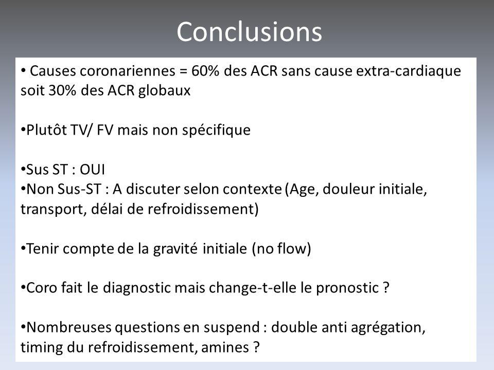 Conclusions Causes coronariennes = 60% des ACR sans cause extra-cardiaque soit 30% des ACR globaux.