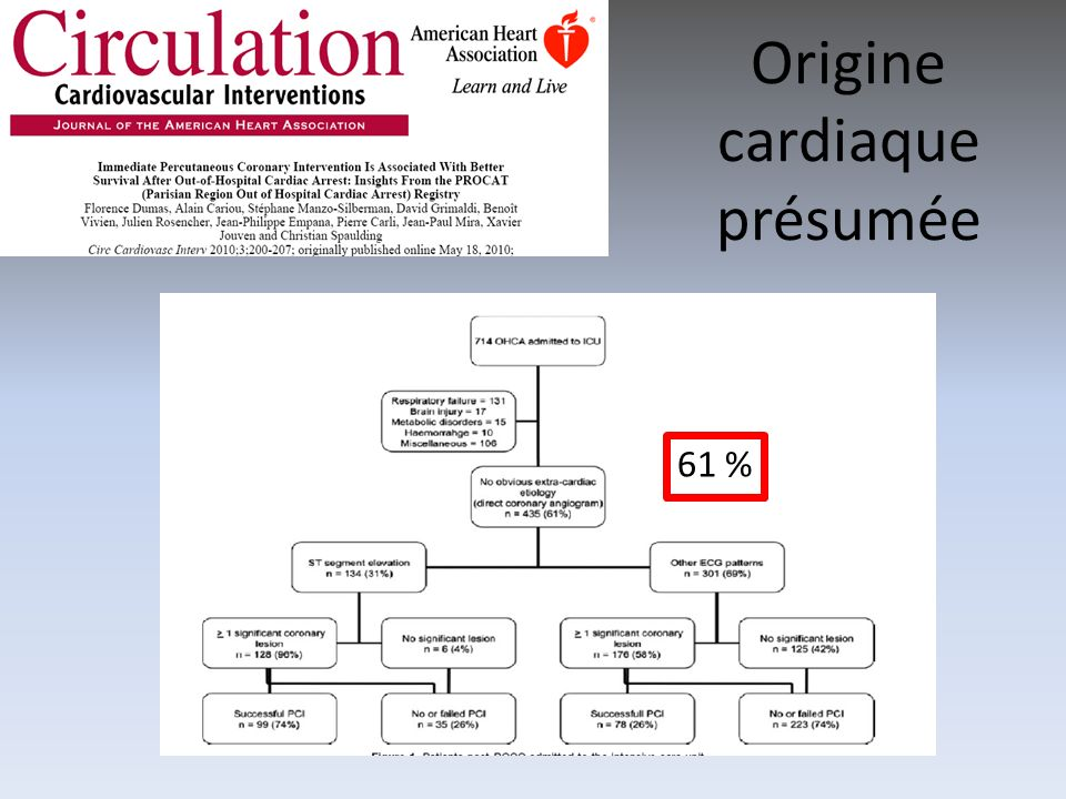 Origine cardiaque présumée