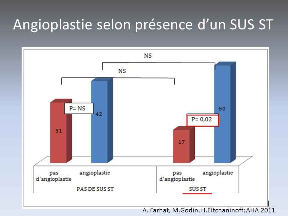 Angioplastie selon présence d'un SUS ST