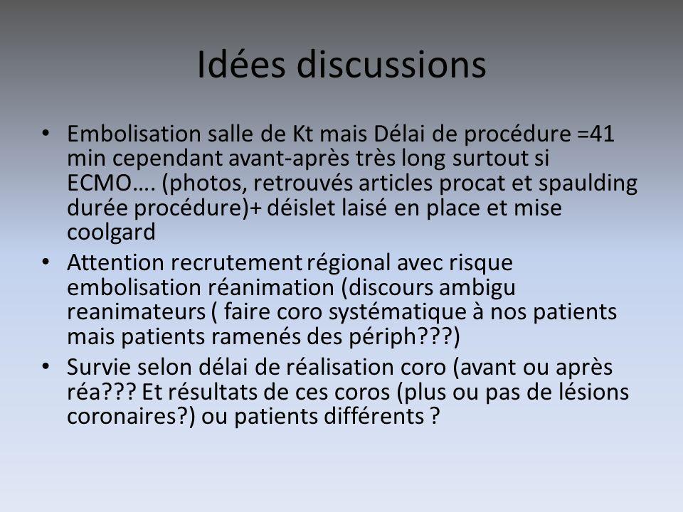 Idées discussions