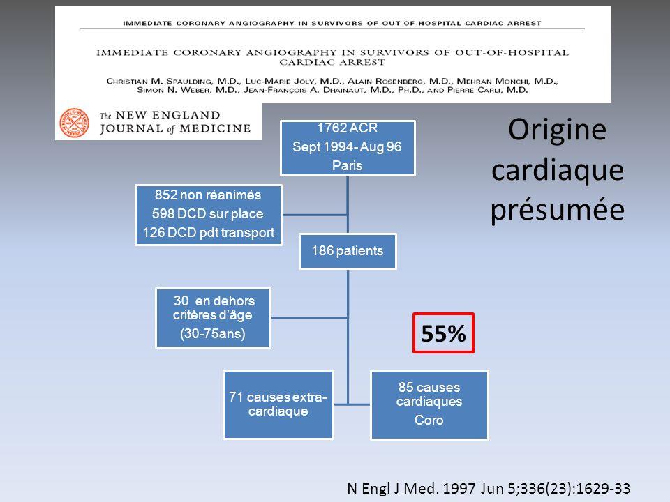 Quelle population Origine cardiaque présumée 55%