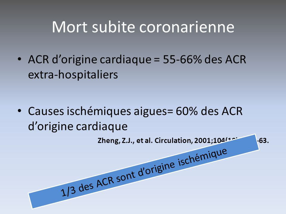 Mort subite coronarienne
