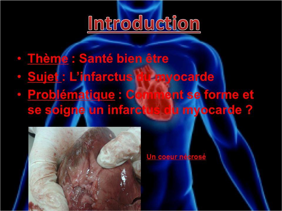Introduction Thème : Santé bien être Sujet : L'infarctus du myocarde