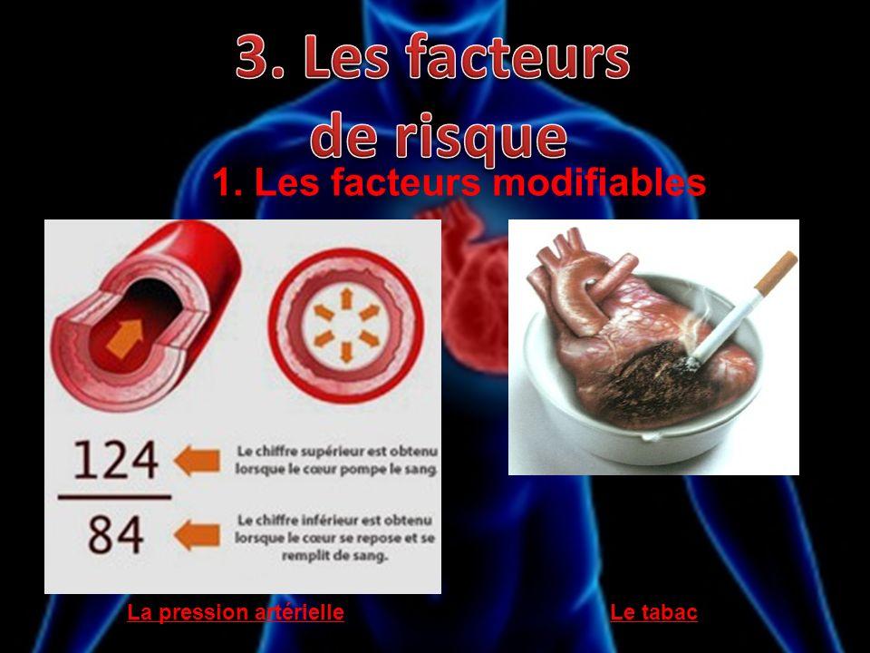 1. Les facteurs modifiables La pression artérielle