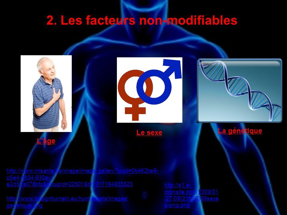 2. Les facteurs non-modifiables