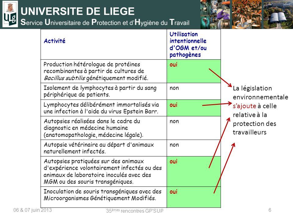 Activité Utilisation intentionnelle d OGM et/ou pathogènes.