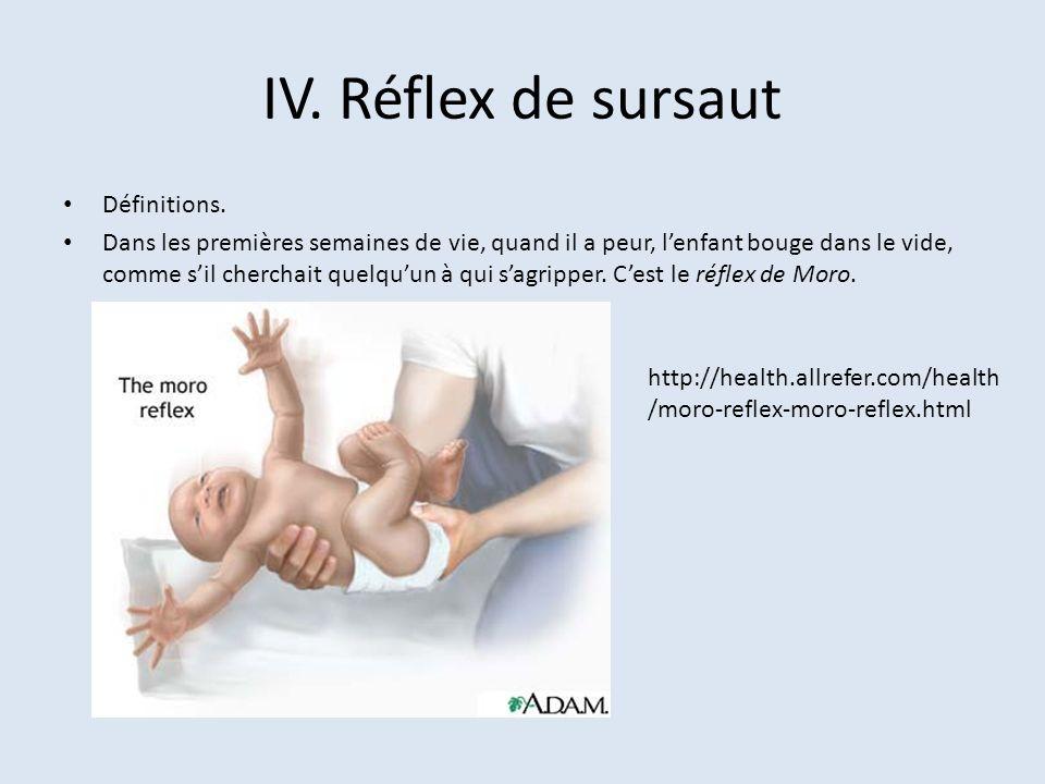 IV. Réflex de sursaut Définitions.