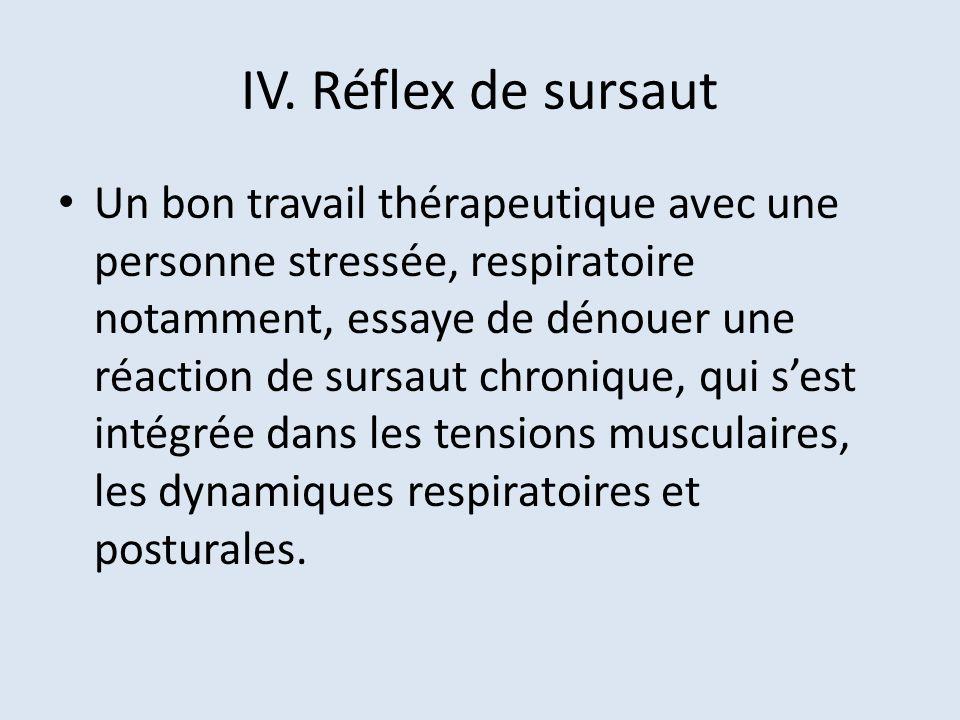 IV. Réflex de sursaut