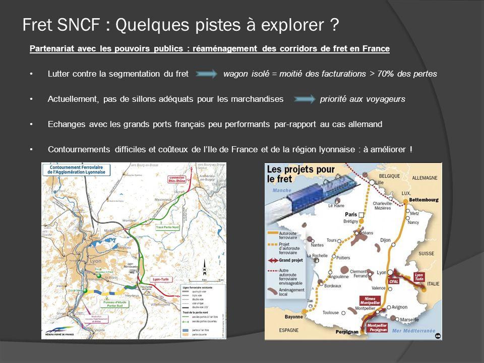 Fret SNCF : Quelques pistes à explorer