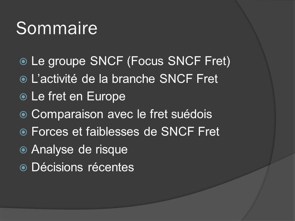 Sommaire Le groupe SNCF (Focus SNCF Fret)