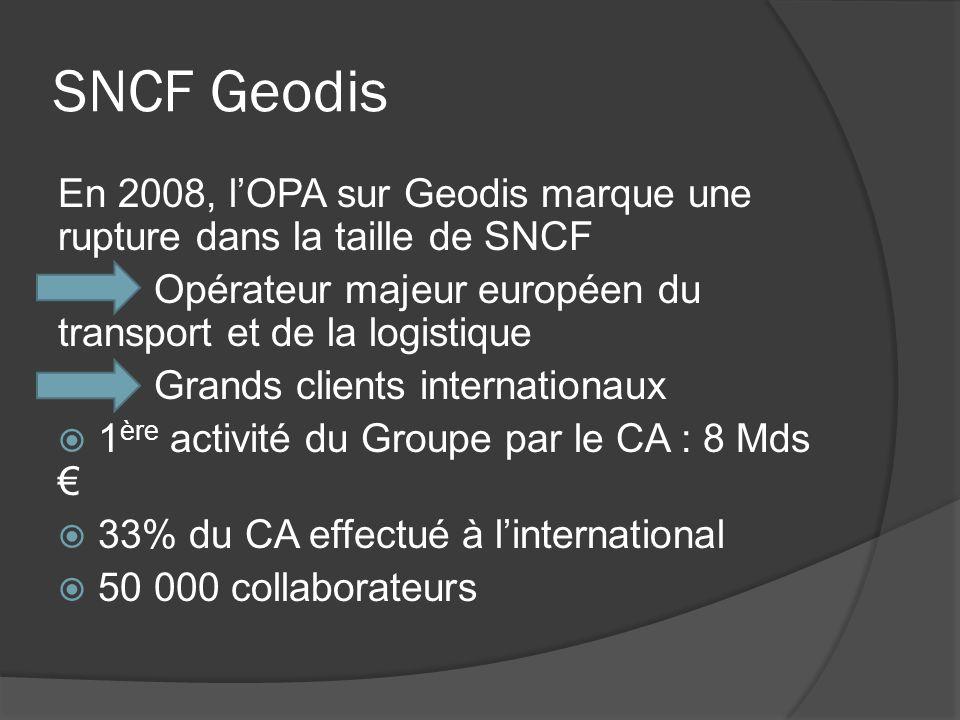 SNCF Geodis En 2008, l'OPA sur Geodis marque une rupture dans la taille de SNCF. Opérateur majeur européen du transport et de la logistique.
