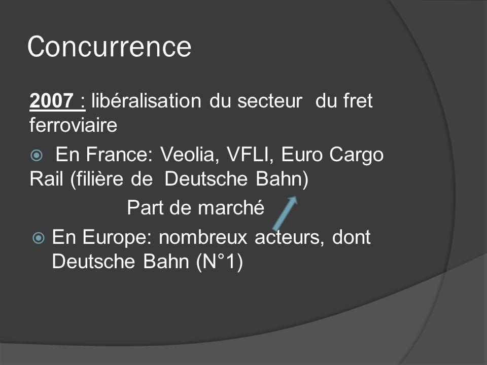 Concurrence 2007 : libéralisation du secteur du fret ferroviaire