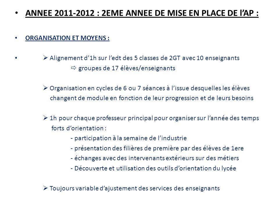 ANNEE 2011-2012 : 2EME ANNEE DE MISE EN PLACE DE l'AP :