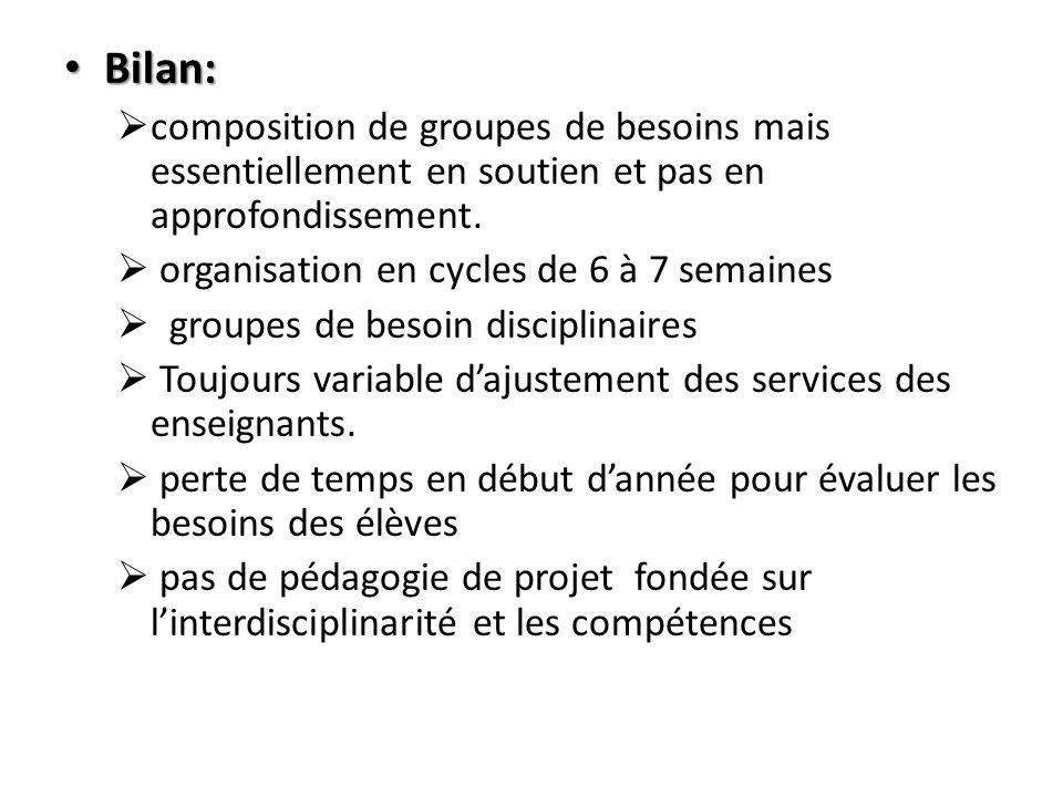 Bilan: composition de groupes de besoins mais essentiellement en soutien et pas en approfondissement.