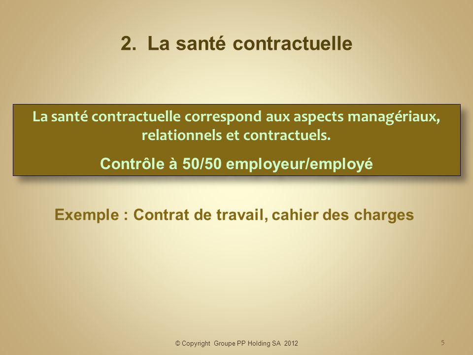 La santé contractuelle Contrôle à 50/50 employeur/employé