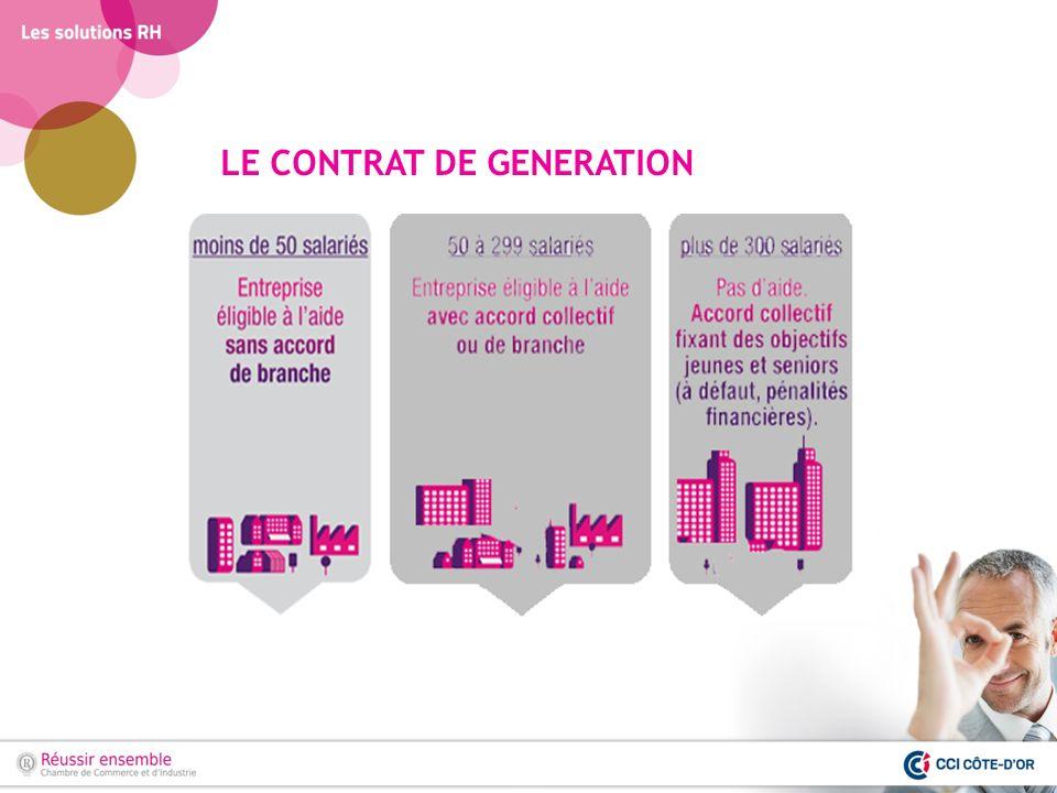 LE CONTRAT DE GENERATION