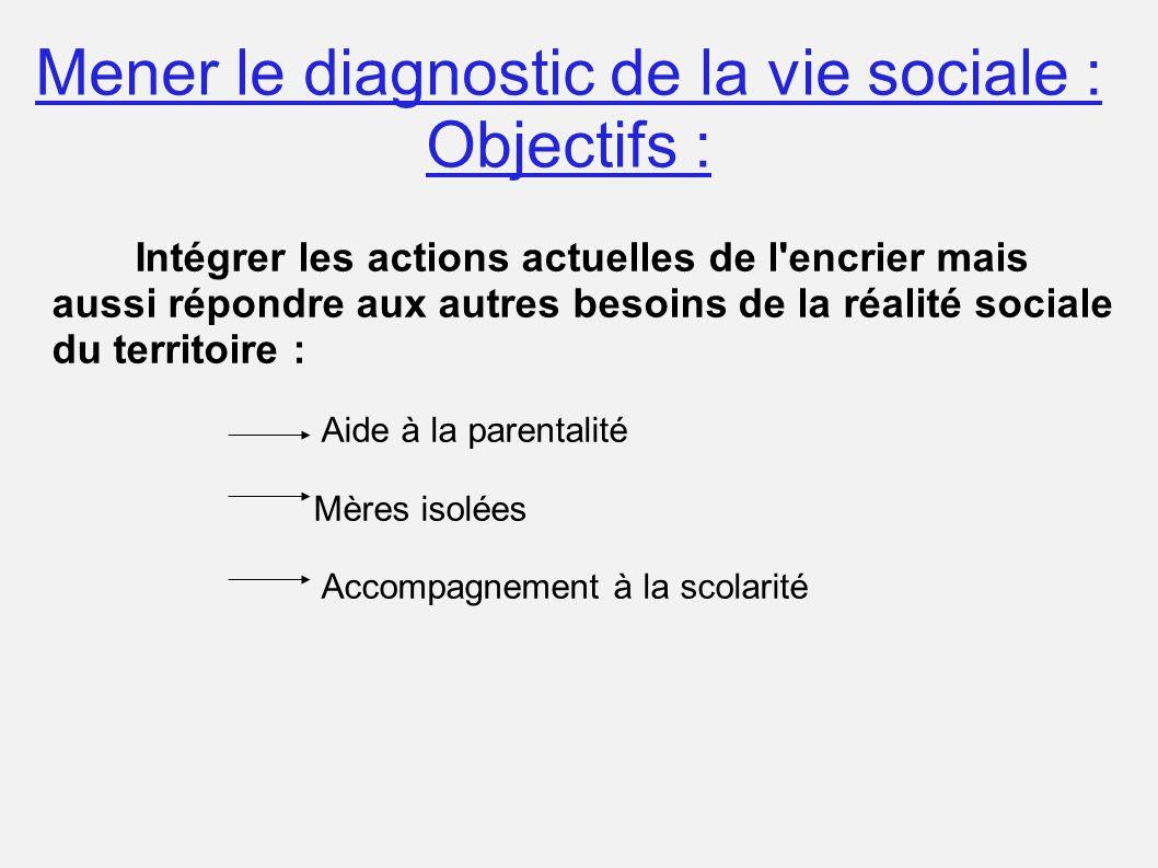 Mener le diagnostic de la vie sociale : Objectifs :