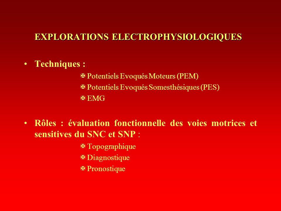 EXPLORATIONS ELECTROPHYSIOLOGIQUES
