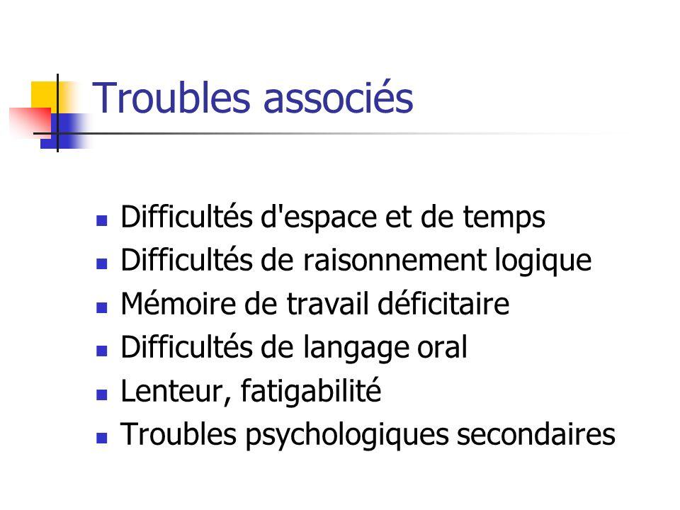 Troubles associés Difficultés d espace et de temps