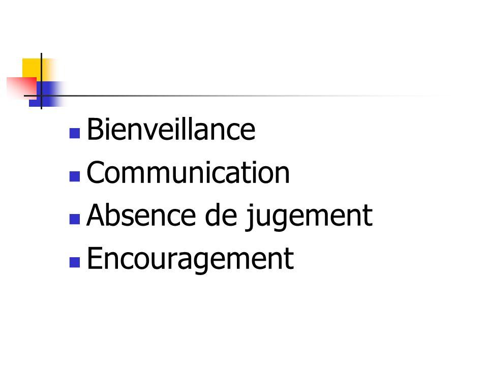 Bienveillance Communication Absence de jugement Encouragement