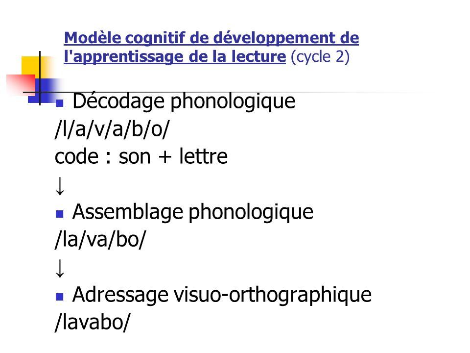 Décodage phonologique /l/a/v/a/b/o/ code : son + lettre ↓