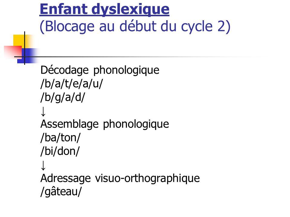 Enfant dyslexique (Blocage au début du cycle 2)