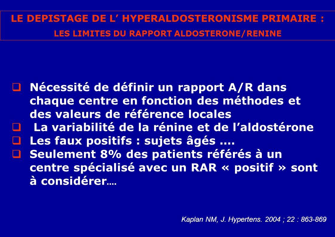 La variabilité de la rénine et de l'aldostérone