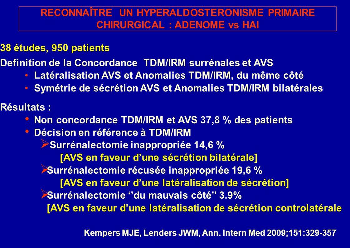 Definition de la Concordance TDM/IRM surrénales et AVS