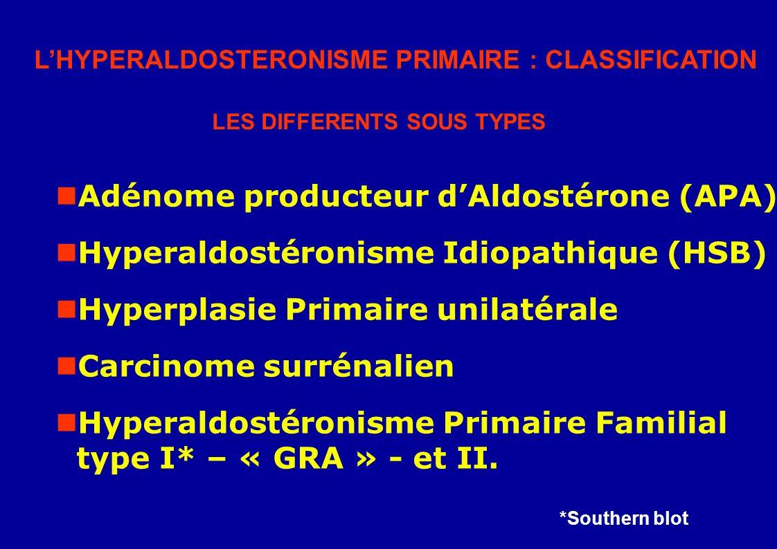 Adénome producteur d'Aldostérone (APA)