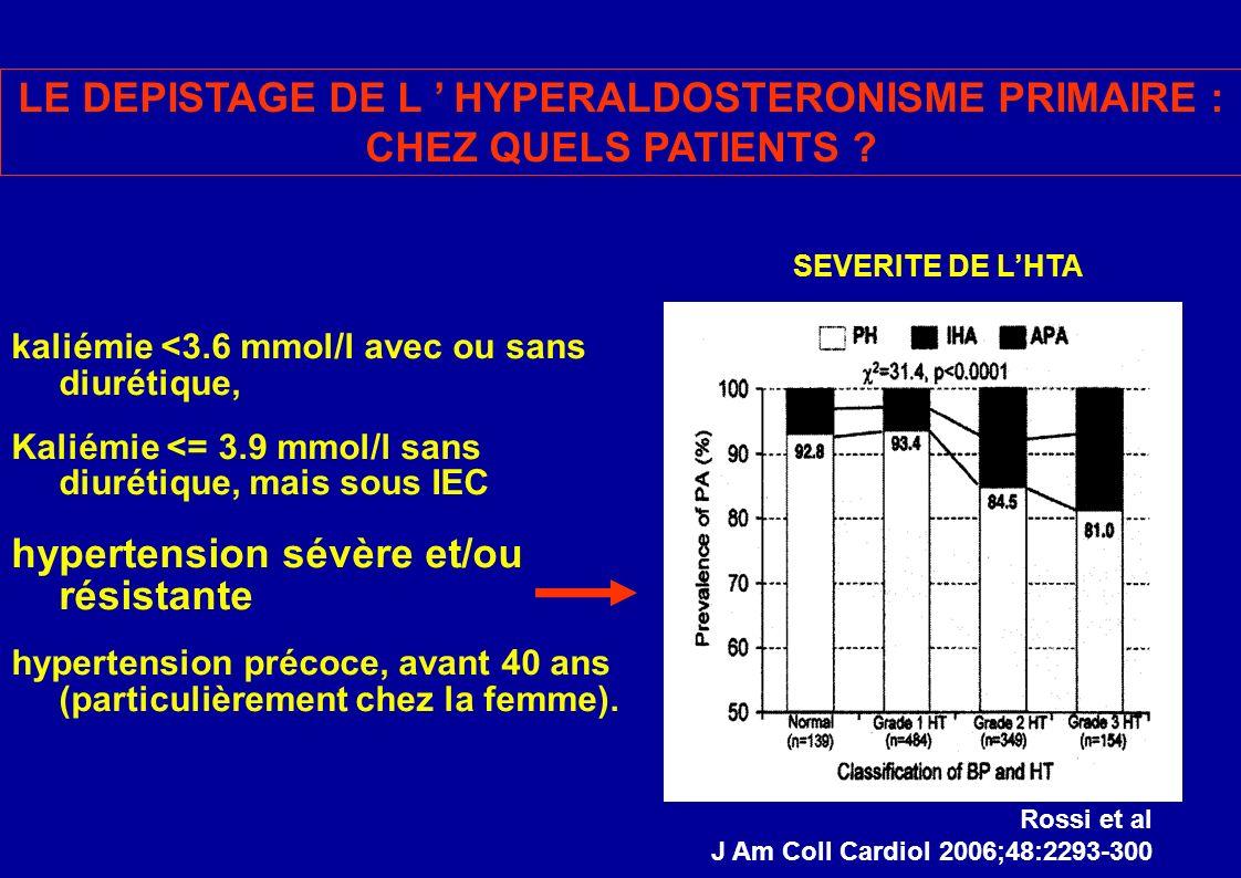 hypertension sévère et/ou résistante