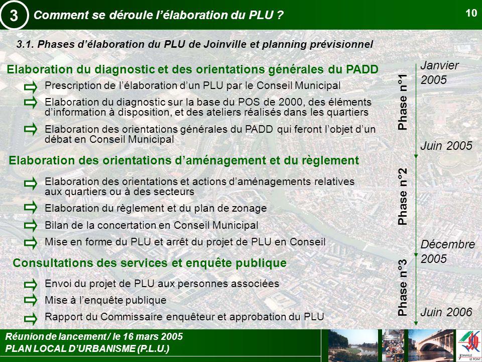3 Comment se déroule l'élaboration du PLU Janvier 2005