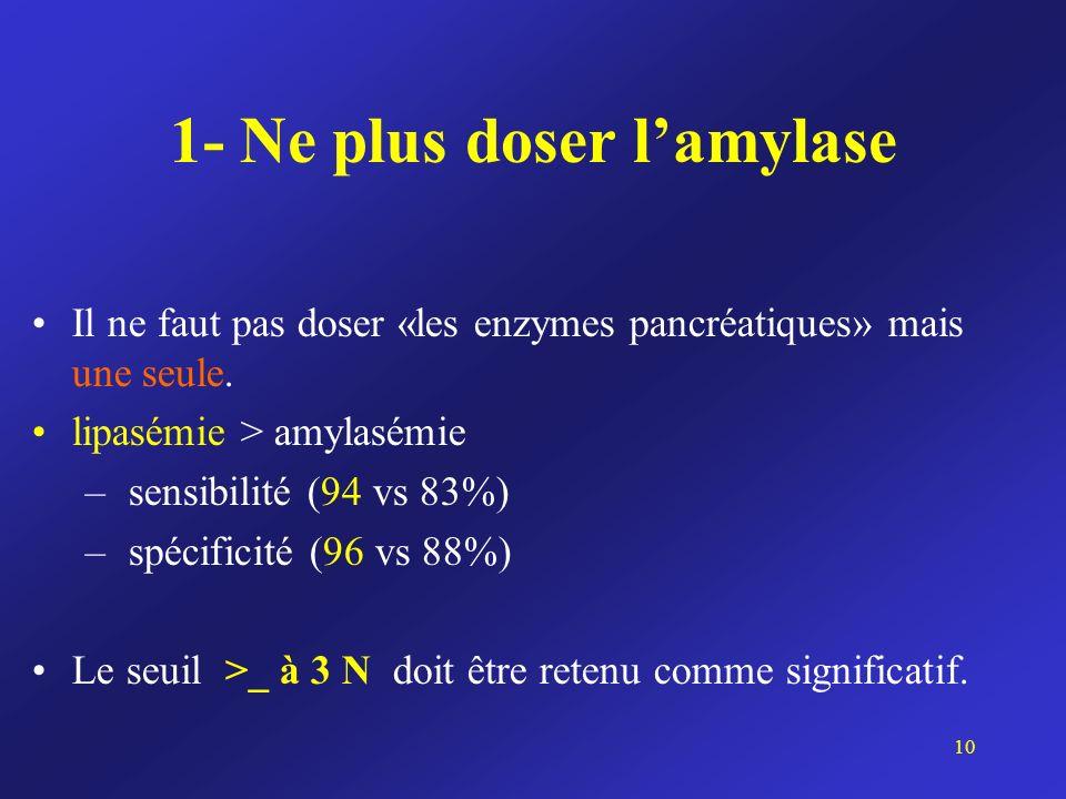 1- Ne plus doser l'amylase