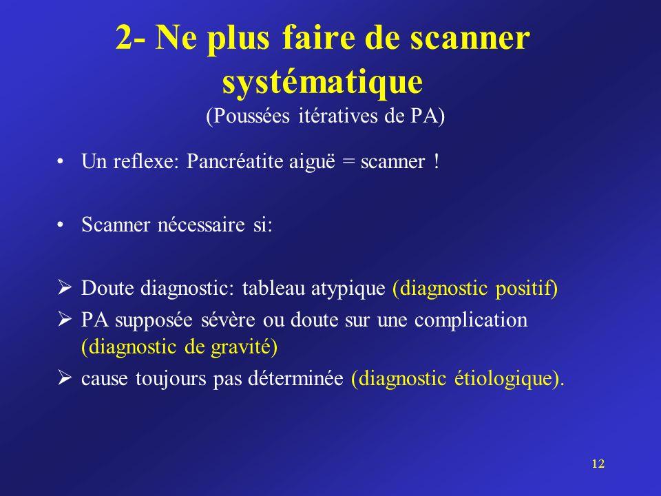 2- Ne plus faire de scanner systématique (Poussées itératives de PA)
