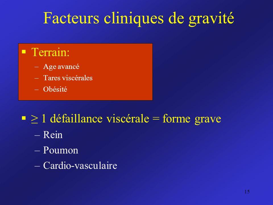 Facteurs cliniques de gravité