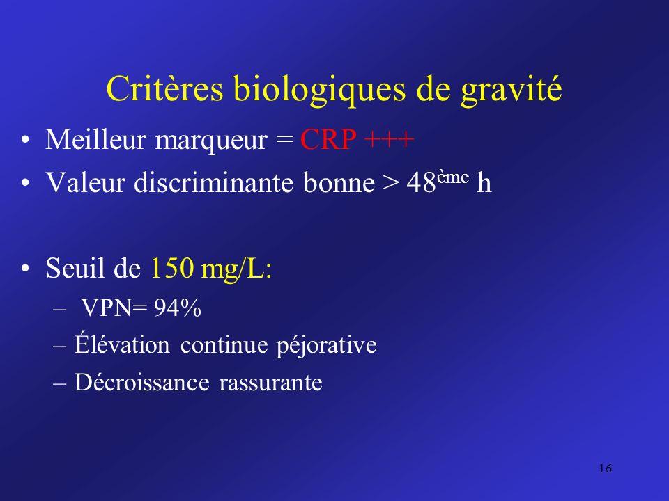 Critères biologiques de gravité