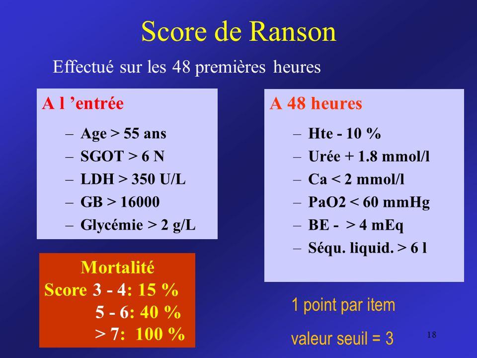 Score de Ranson Effectué sur les 48 premières heures A l 'entrée