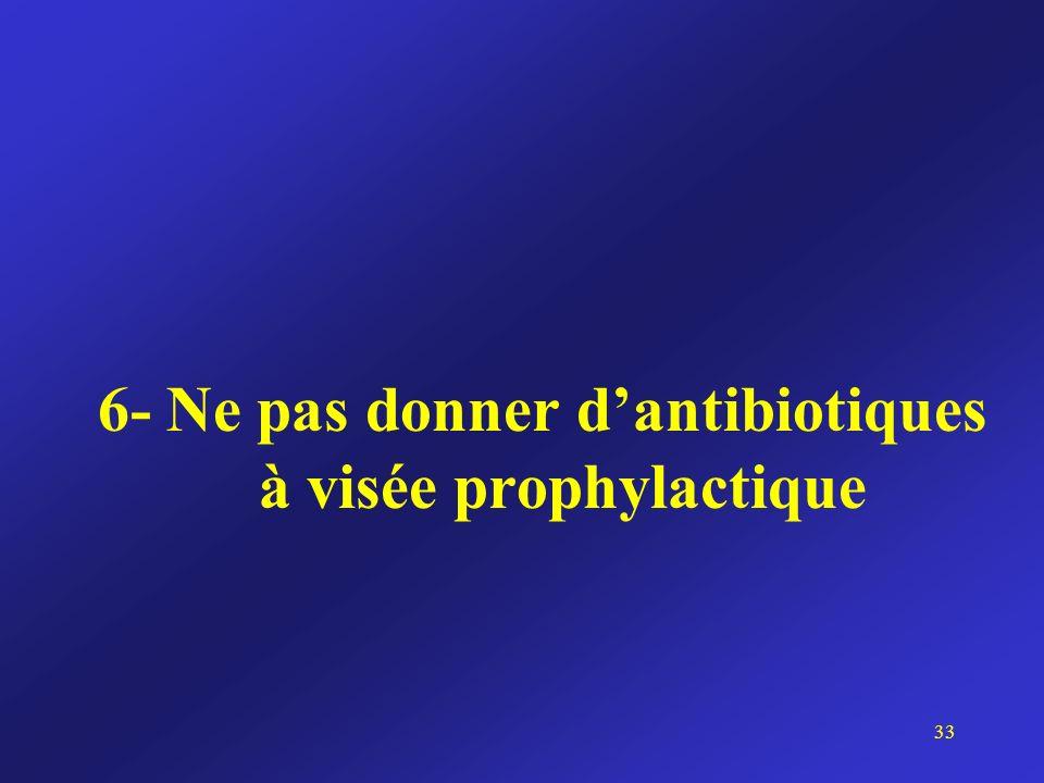 6- Ne pas donner d'antibiotiques à visée prophylactique