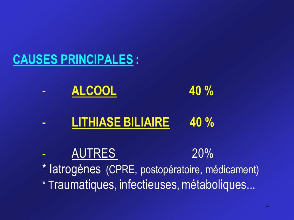 CAUSES PRINCIPALES :. -. ALCOOL. 40 %. -. LITHIASE BILIAIRE 40 %. -