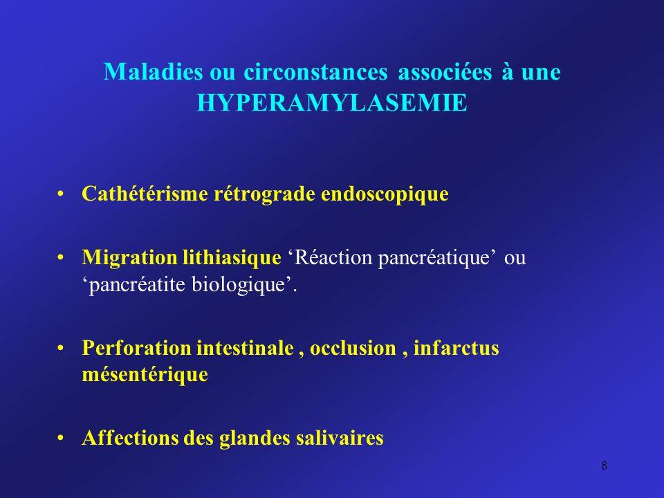 Maladies ou circonstances associées à une HYPERAMYLASEMIE