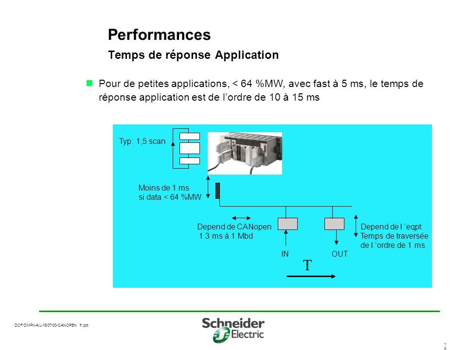 Performances Temps de réponse Application