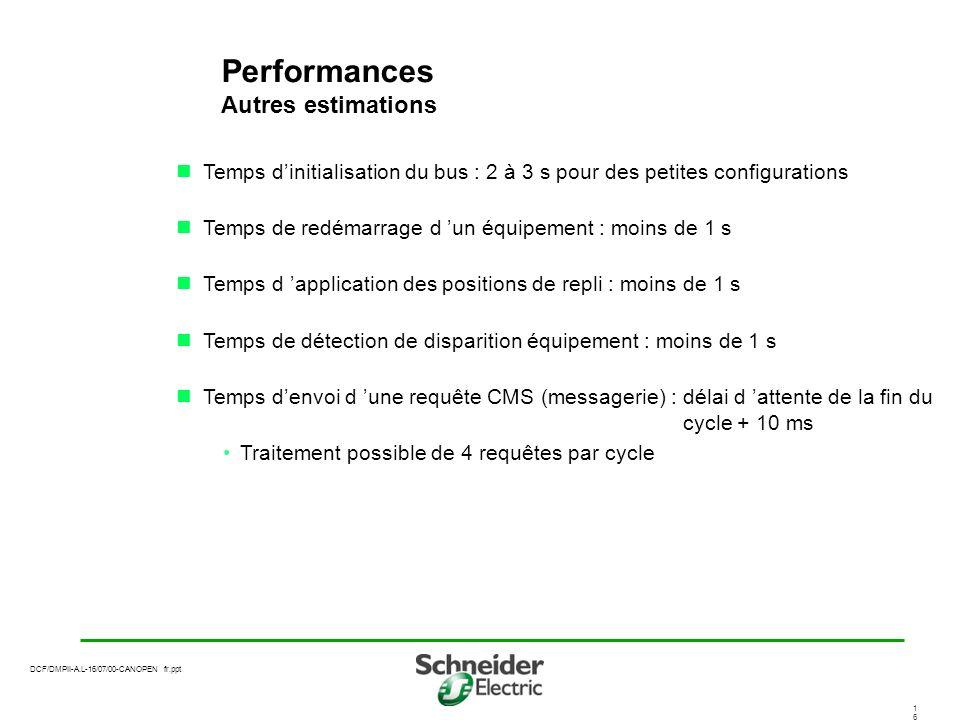 Performances Autres estimations