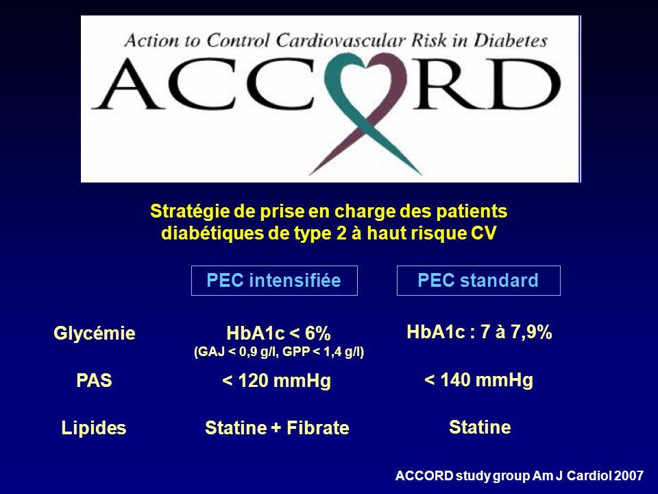 Stratégie de prise en charge des patients diabétiques de type 2 à haut risque CV
