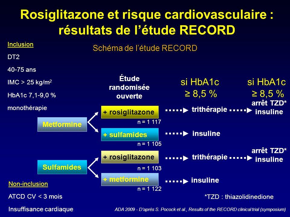 Rosiglitazone et risque cardiovasculaire : résultats de l'étude RECORD