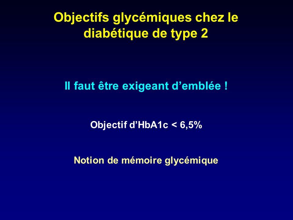 Objectifs glycémiques chez le diabétique de type 2