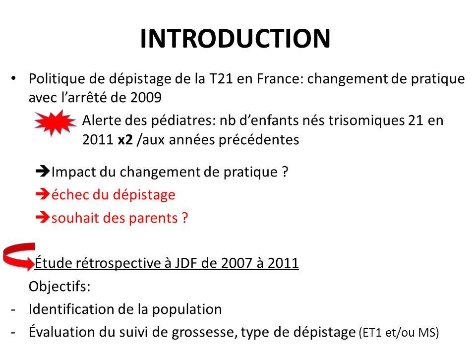 INTRODUCTION Politique de dépistage de la T21 en France: changement de pratique avec l'arrêté de 2009.