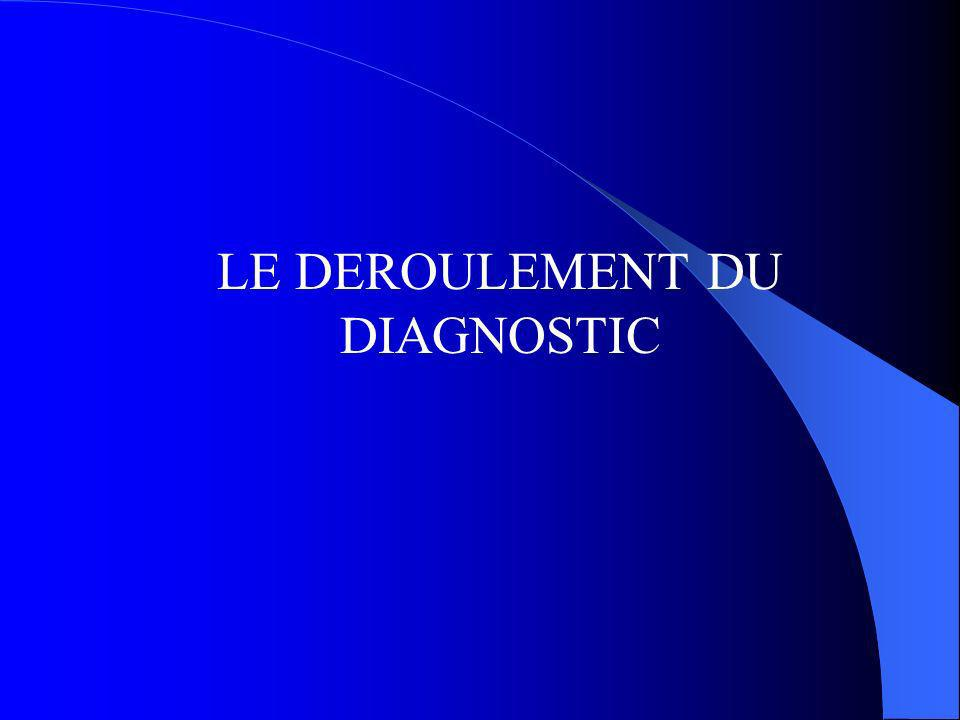 LE DEROULEMENT DU DIAGNOSTIC