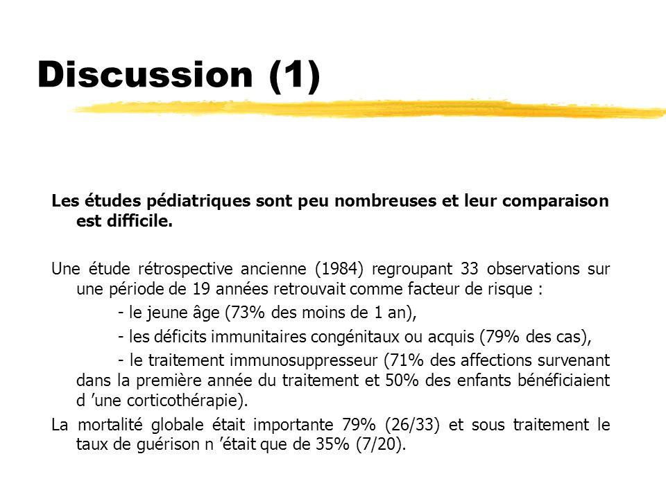 Discussion (1) Les études pédiatriques sont peu nombreuses et leur comparaison est difficile.