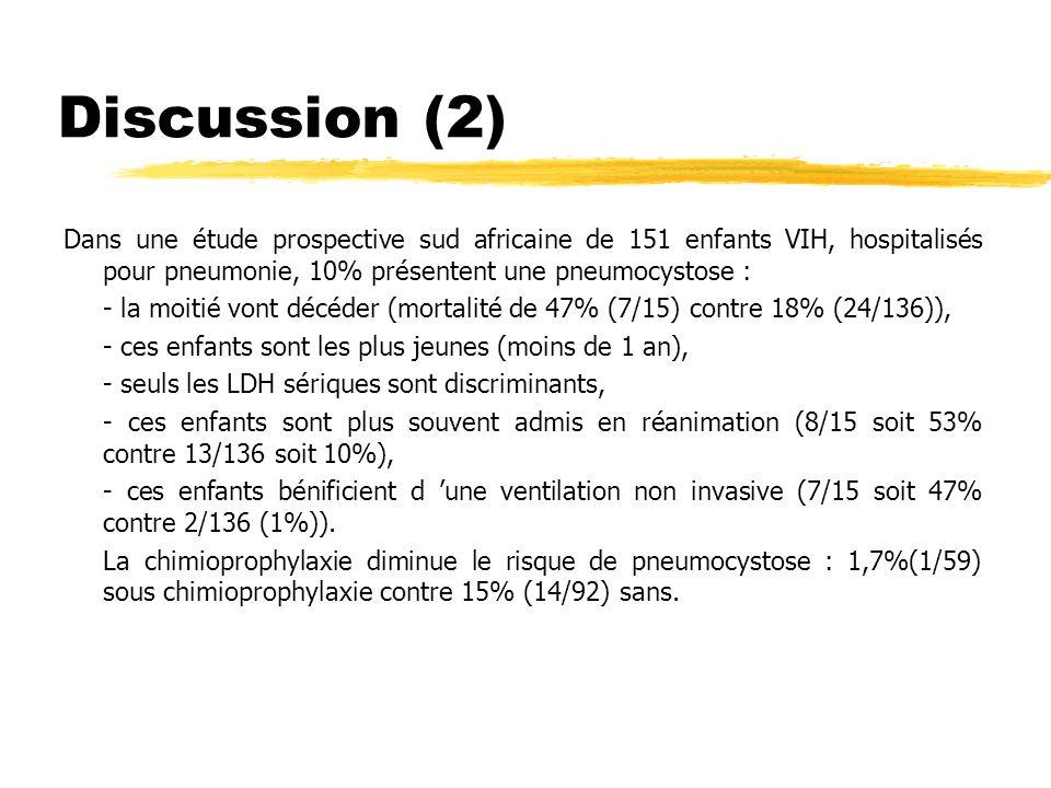 Discussion (2) Dans une étude prospective sud africaine de 151 enfants VIH, hospitalisés pour pneumonie, 10% présentent une pneumocystose :