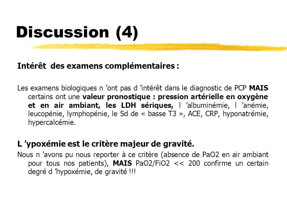 Discussion (4) Intérêt des examens complémentaires :